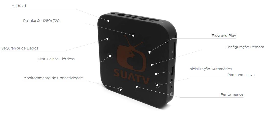 TV Corporativa | SuaTV