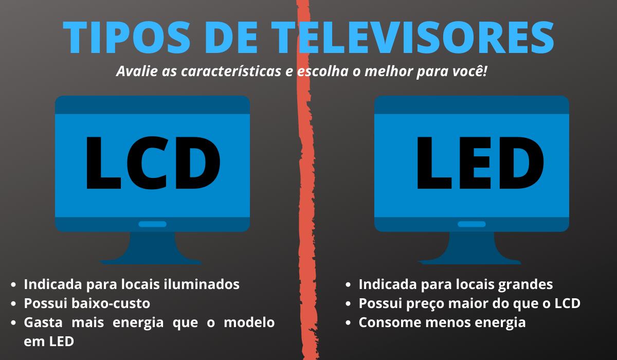 tv corporativa e estratégia de endomarketing